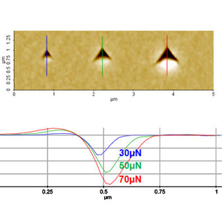 Nanoindentation on SiOCH