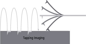 tapping-imaging